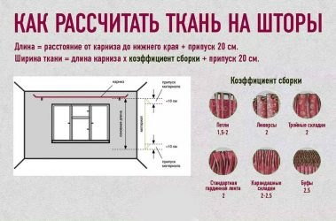 Сколько нужно ткани на шторы со складками?